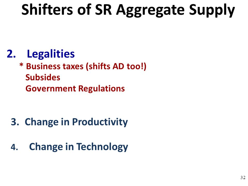 Shifters of SR Aggregate Supply