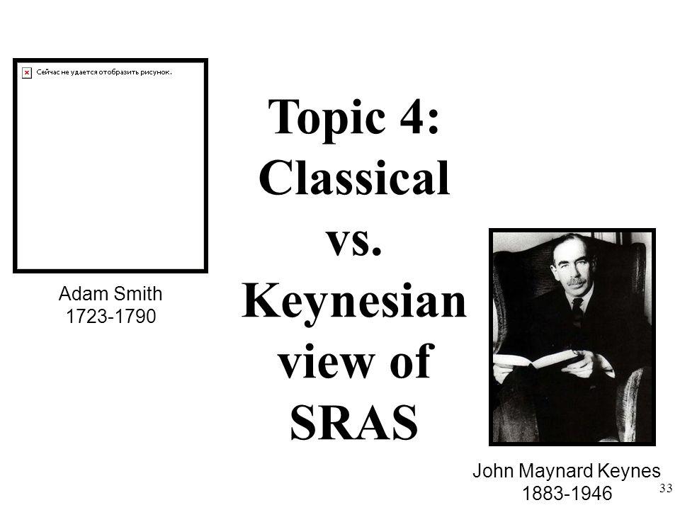 Topic 4: Classical vs. Keynesian view of SRAS