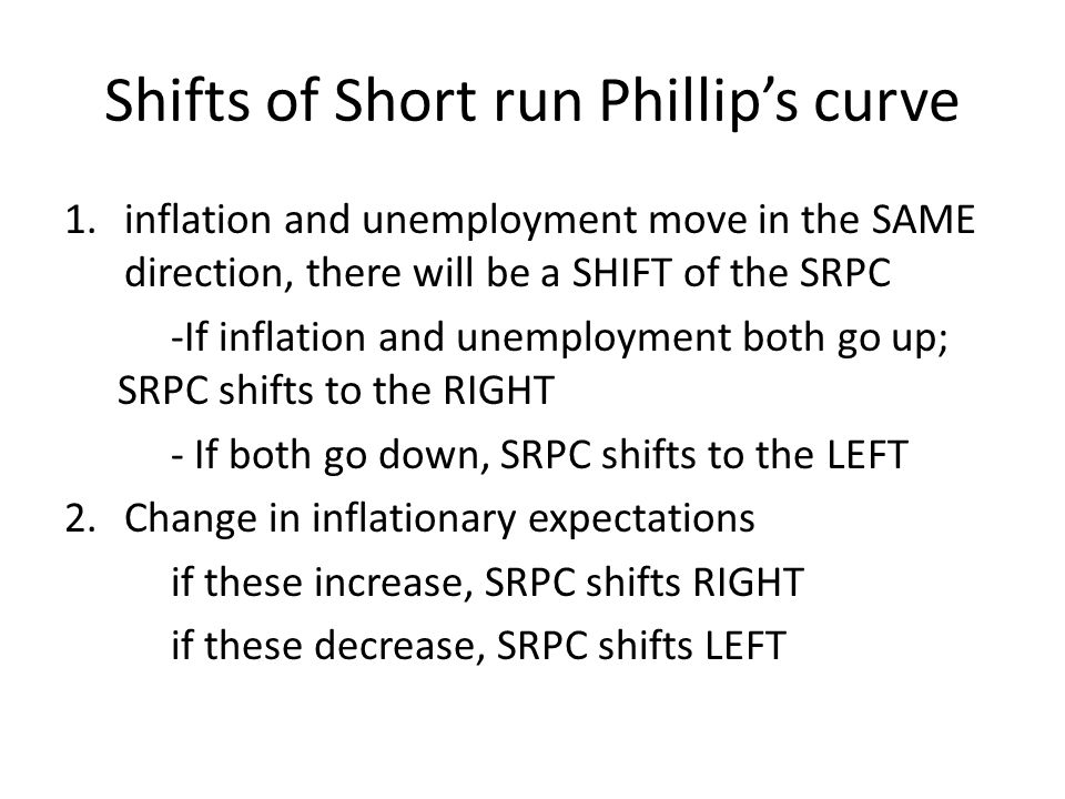 Shifts of Short run Phillip's curve