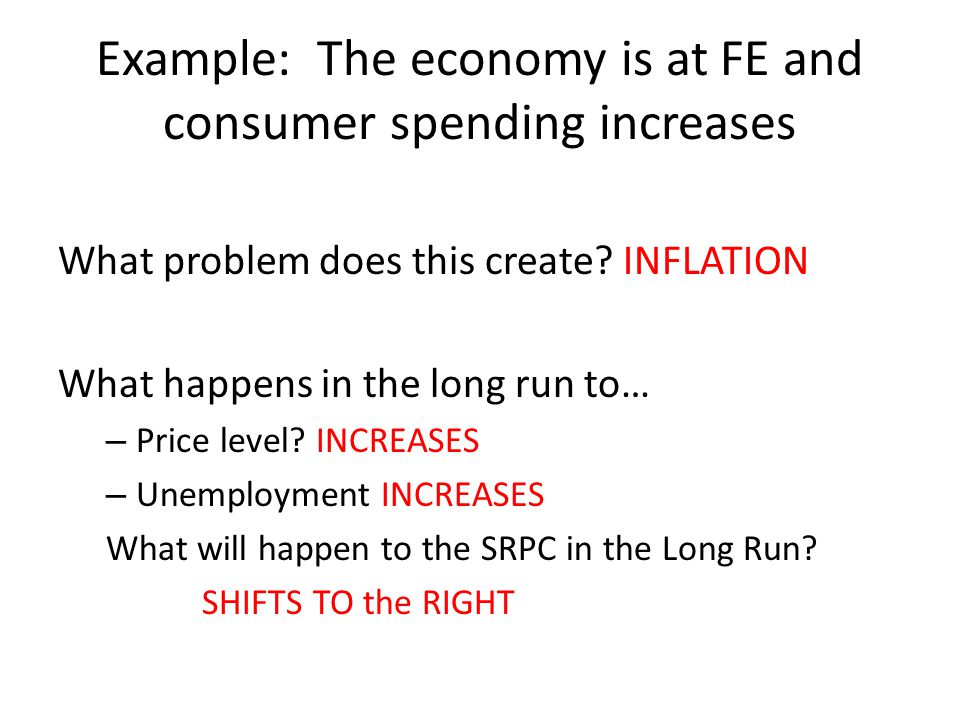 Example: The economy is at FE and consumer spending increases