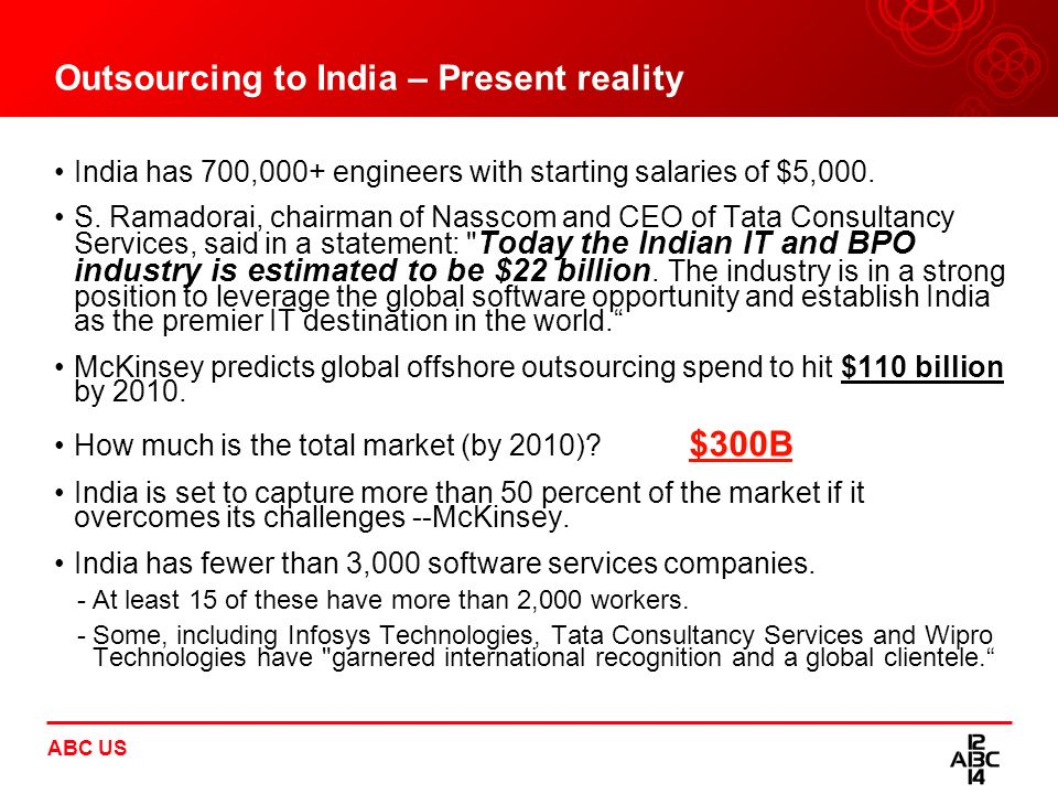 Outsourcing to India – Present reality