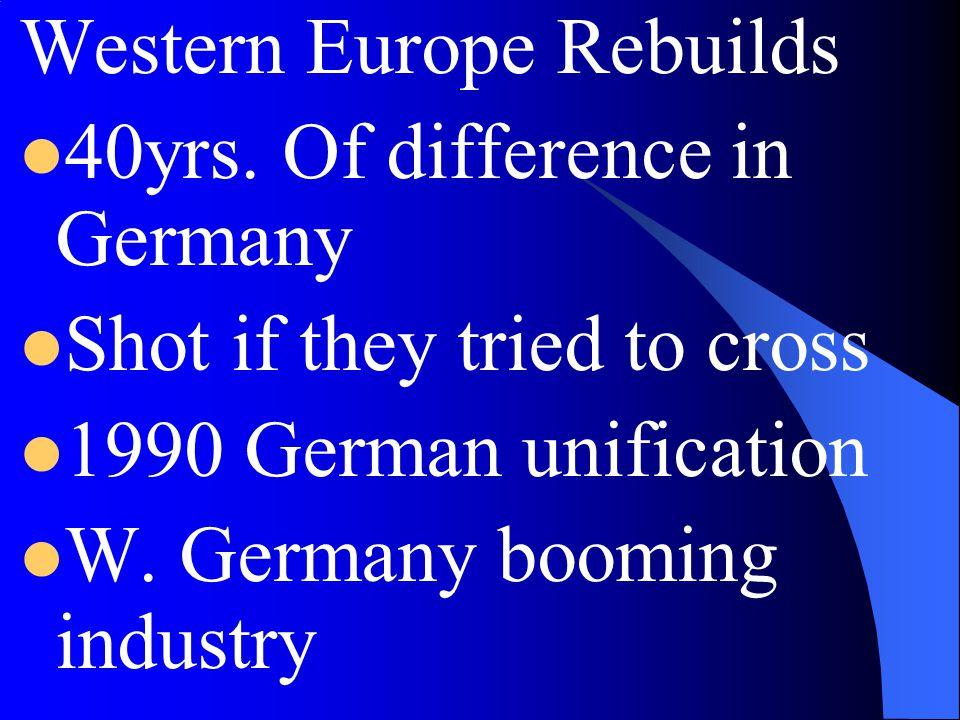 Western Europe Rebuilds