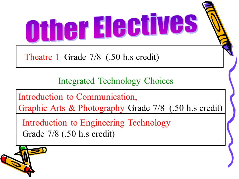 Other Electives Theatre 1 Grade 7/8 (.50 h.s credit)