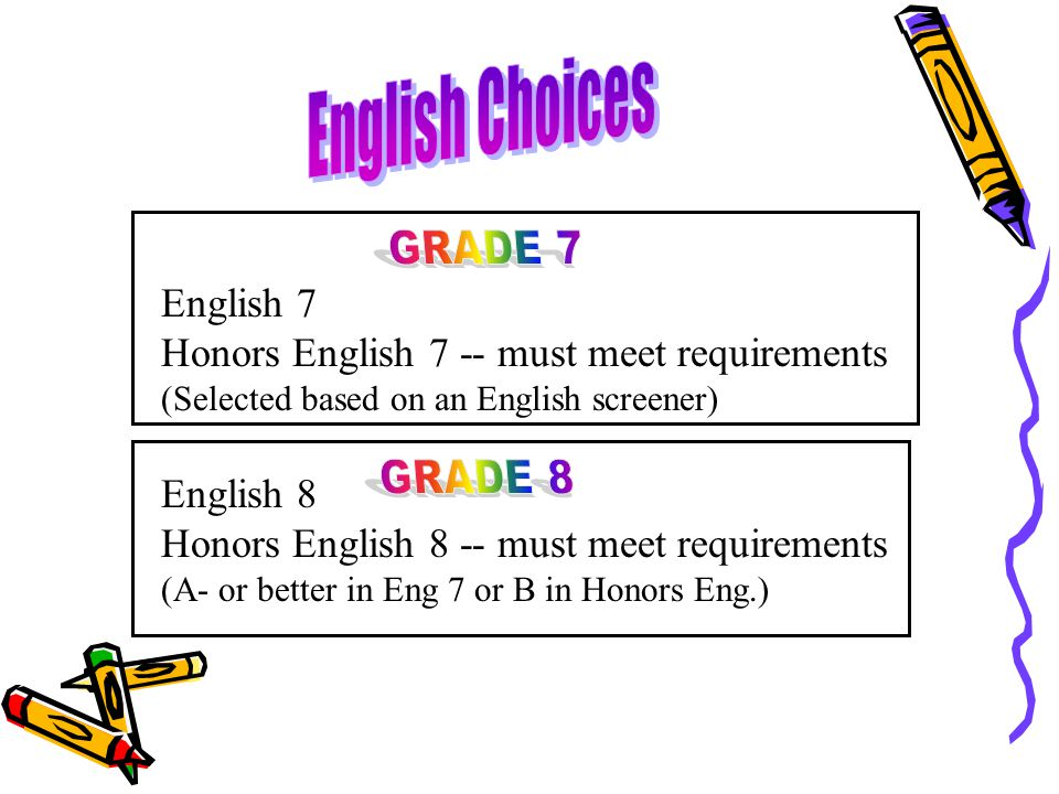 English Choices GRADE 7 GRADE 8 English 7