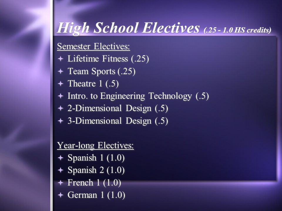 High School Electives (.25 - 1.0 HS credits)