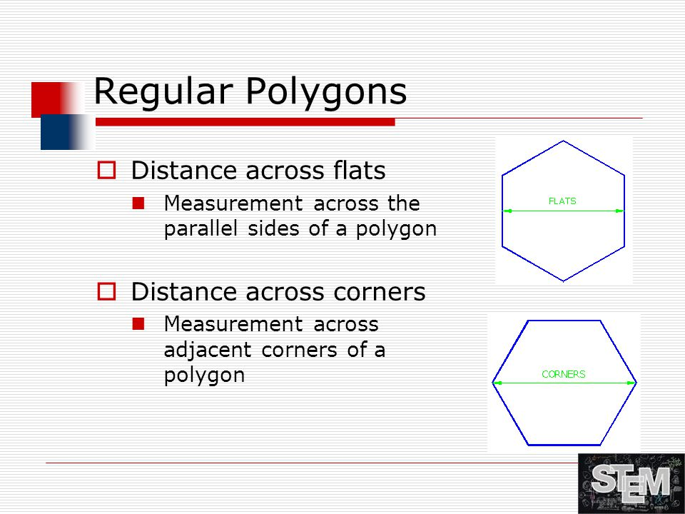 Regular Polygons Distance across flats Distance across corners