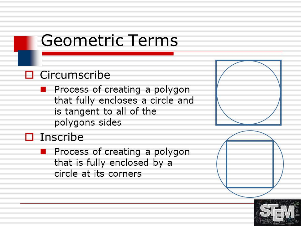 Geometric Terms Circumscribe Inscribe