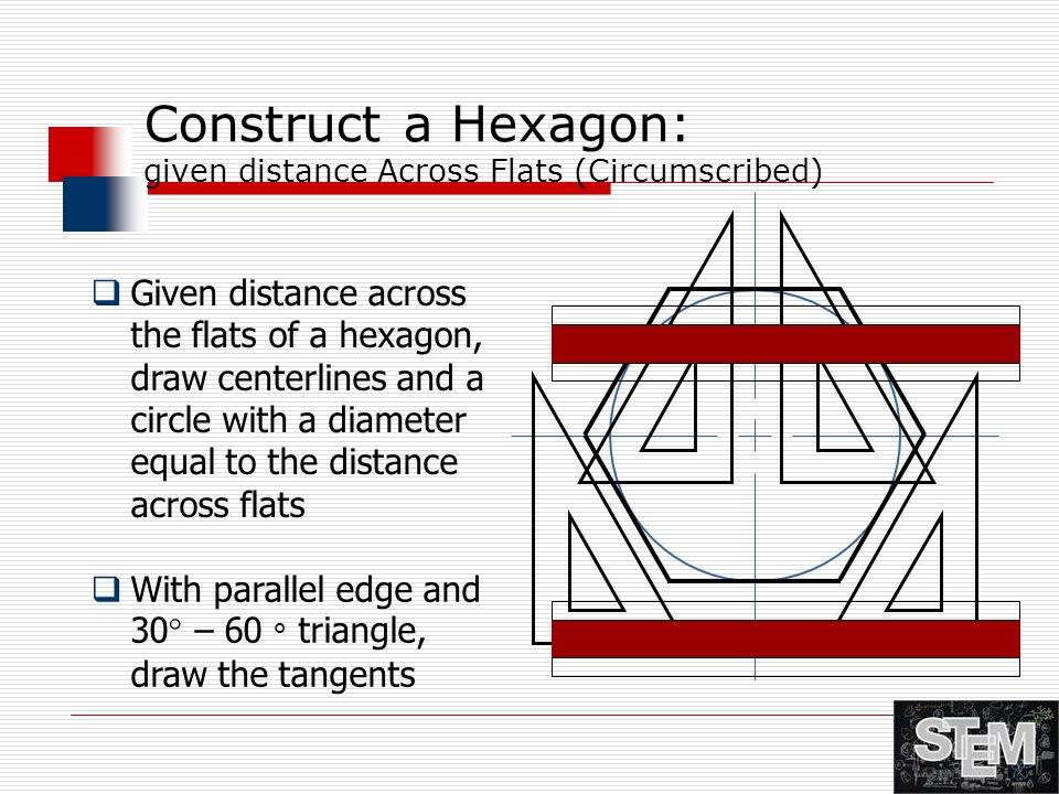 Construct a Hexagon: given distance Across Flats (Circumscribed)
