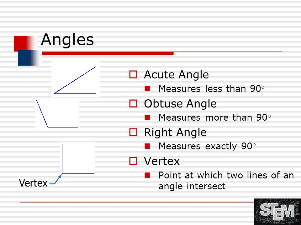 Angles Acute Angle Obtuse Angle Right Angle Vertex Vertex
