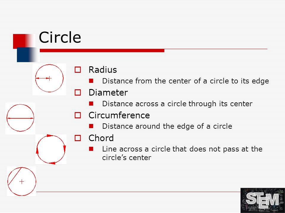 Circle Radius Diameter Circumference Chord