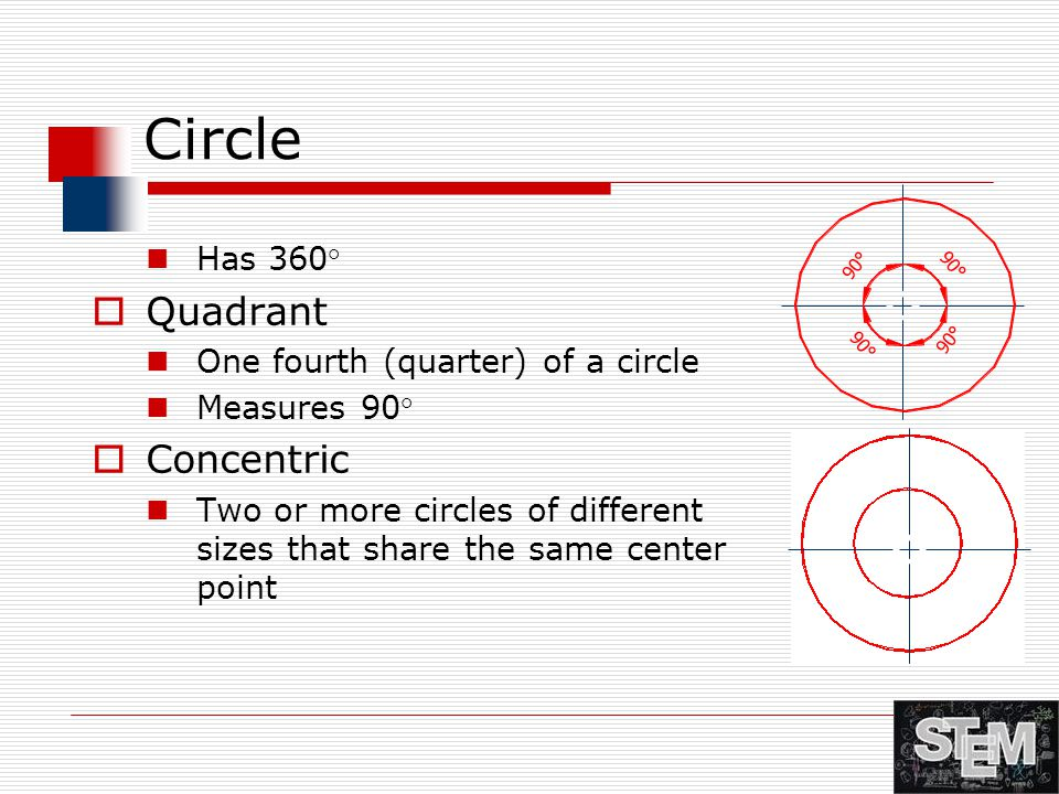 Circle Quadrant Concentric Has 360° One fourth (quarter) of a circle