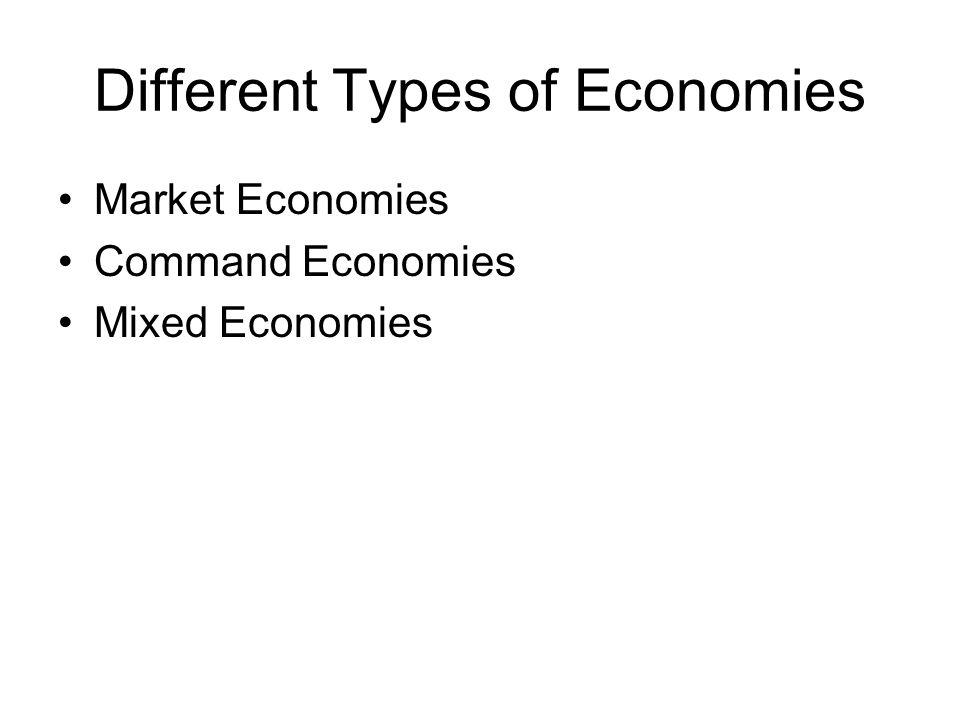 Different Types of Economies