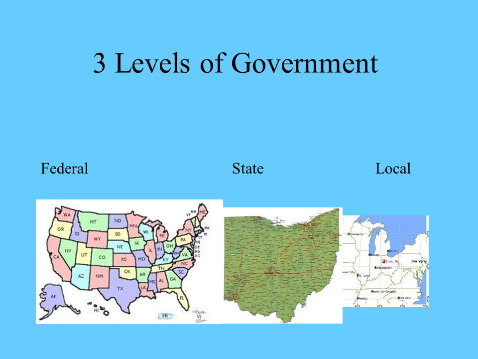 3 Levels of Government Federal State Local