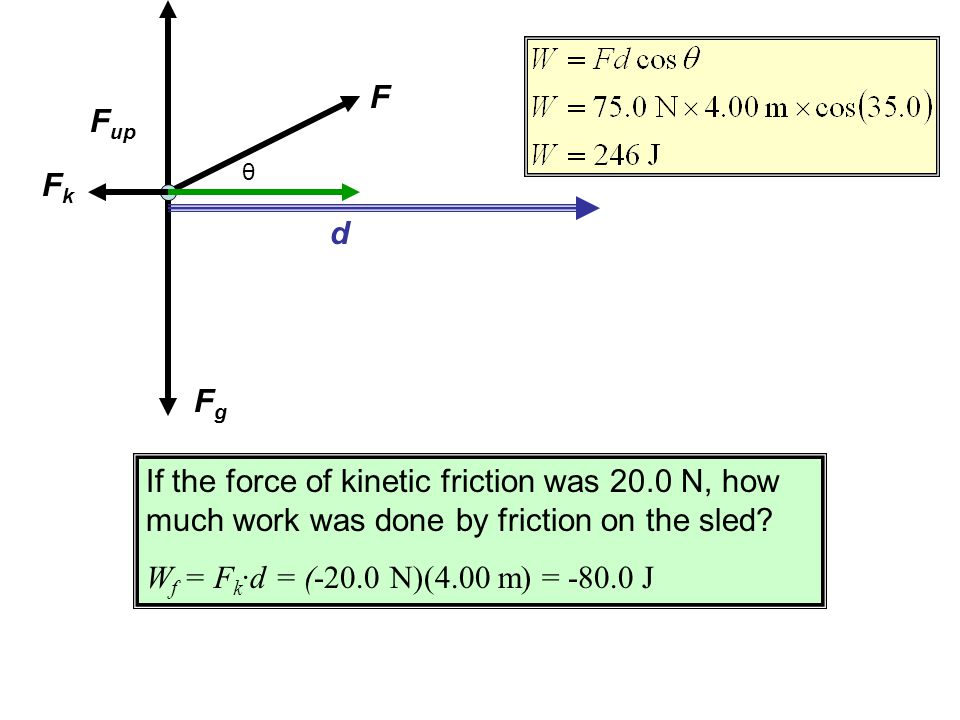 F Fup. θ. Fk. d. Fg. If the force of kinetic friction was 20.0 N, how much work was done by friction on the sled