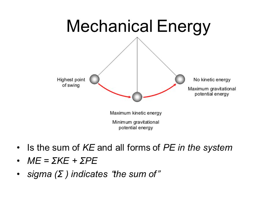 Mechanical Energy Is the sum of KE and all forms of PE in the system