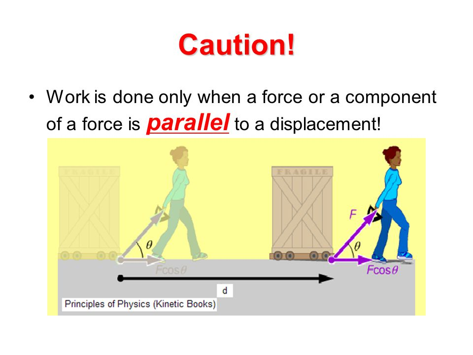 Caution! Work is done only when a force or a component of a force is parallel to a displacement!