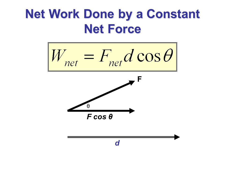 Net Work Done by a Constant Net Force