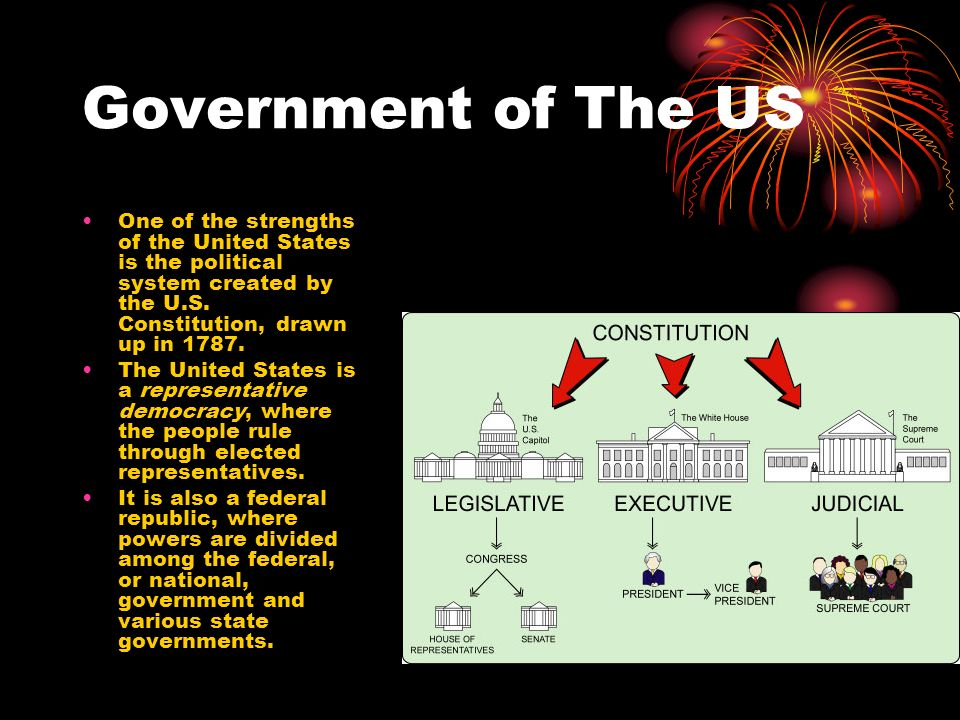 Government of The US One of the strengths of the United States is the political system created by the U.S. Constitution, drawn up in 1787.
