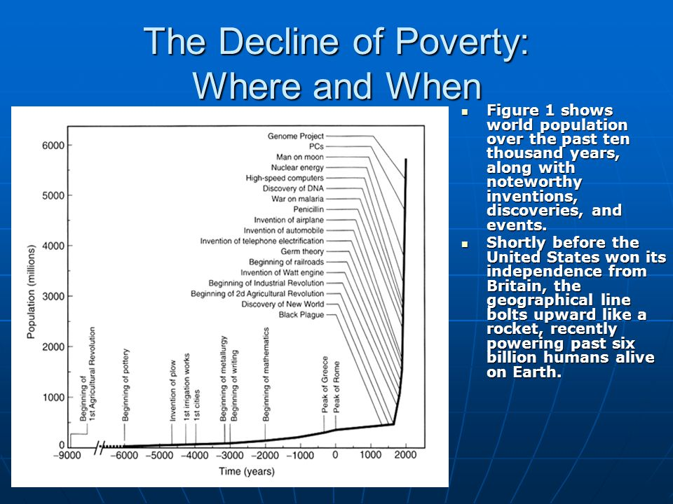 The Decline of Poverty: Where and When