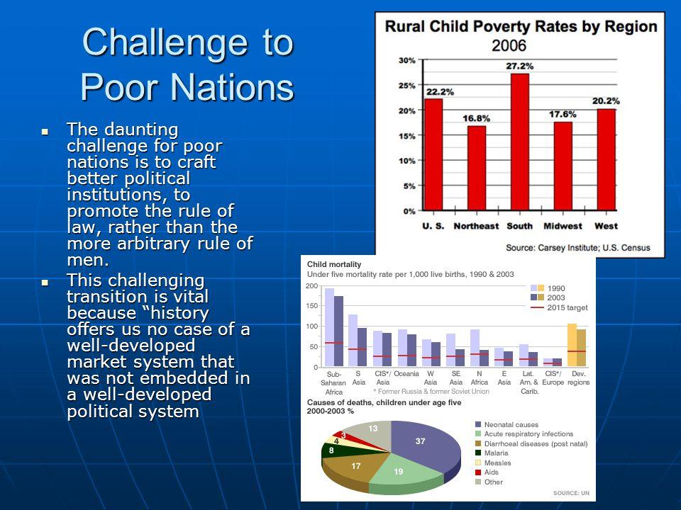 Challenge to Poor Nations