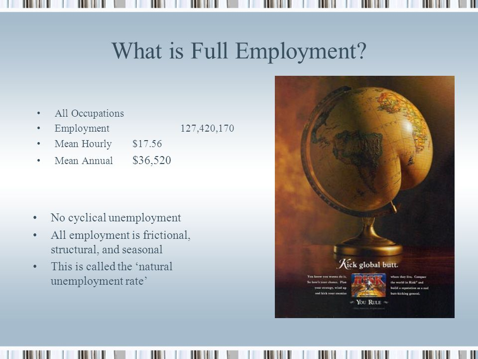 What is Full Employment