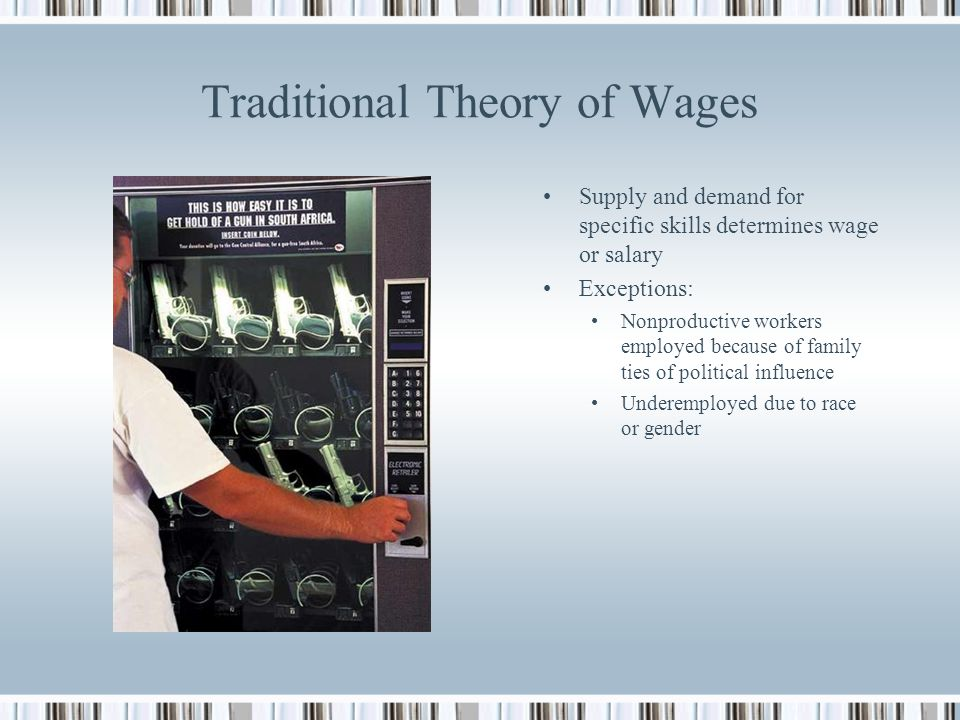 Traditional Theory of Wages