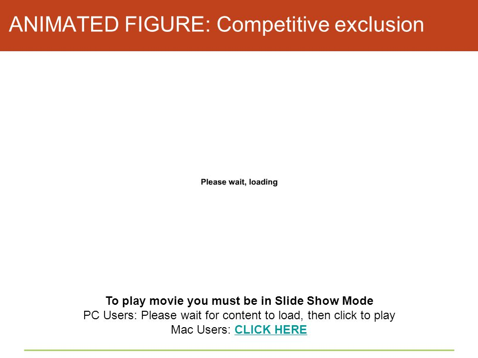 ANIMATED FIGURE: Competitive exclusion