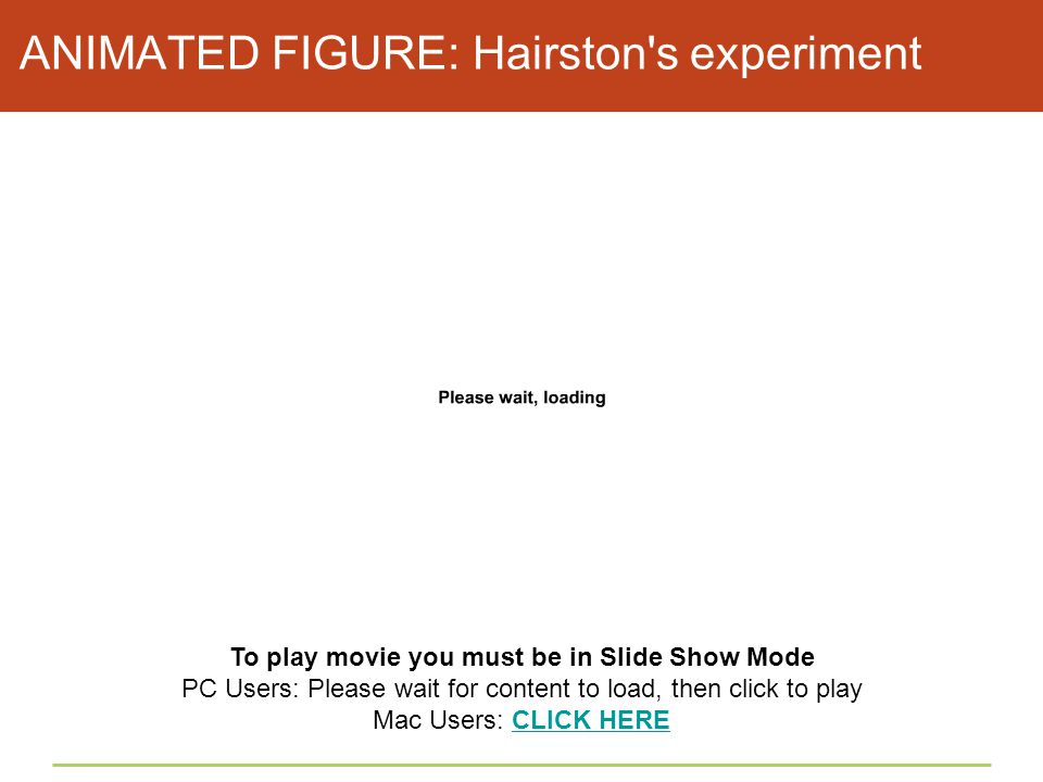 ANIMATED FIGURE: Hairston s experiment