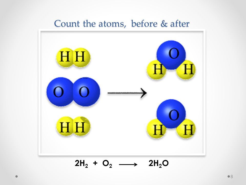 Count the atoms, before & after