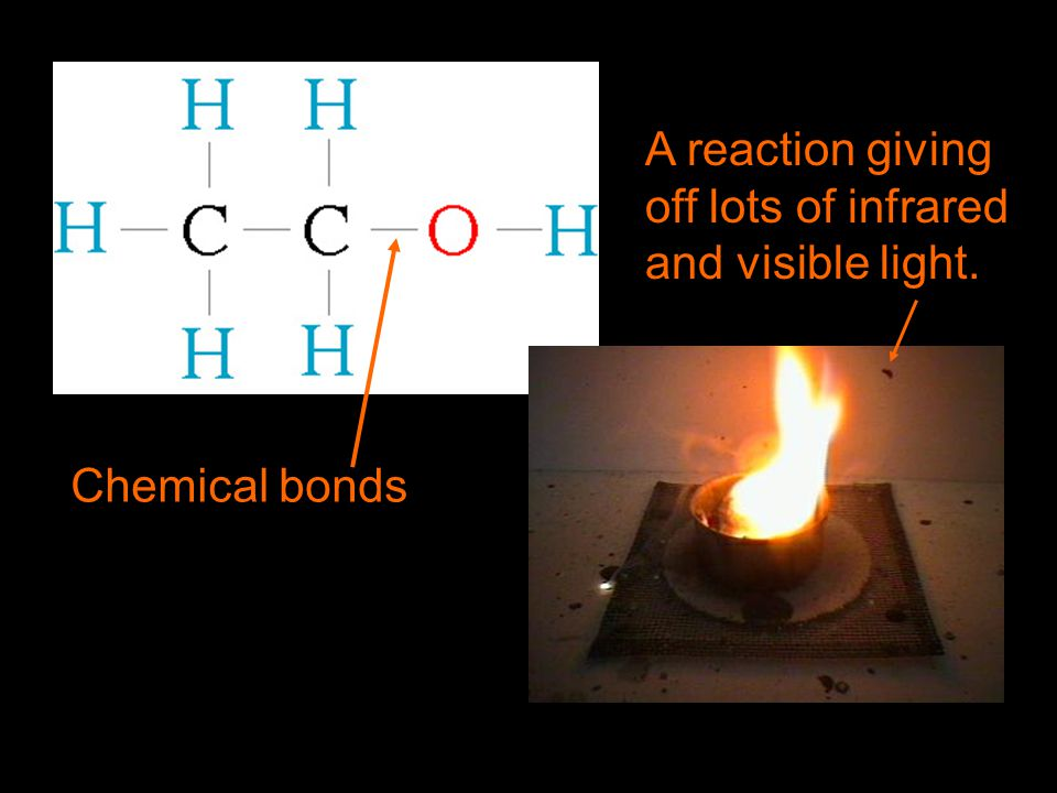 A reaction giving off lots of infrared and visible light.