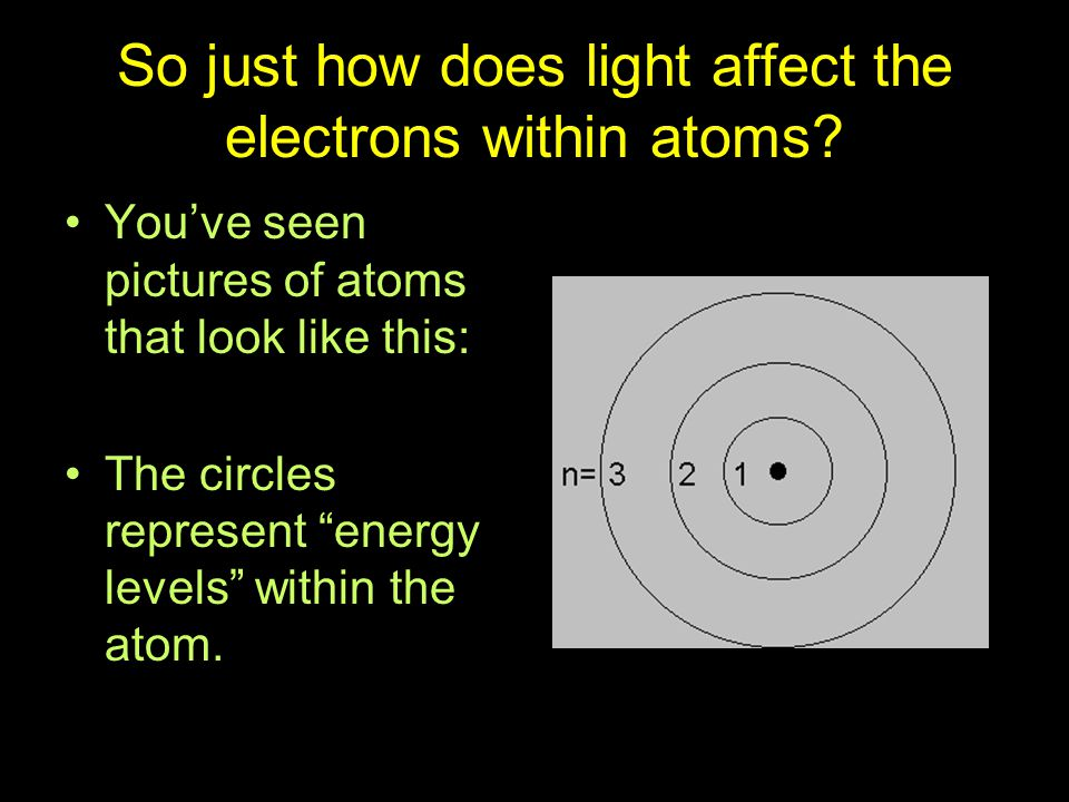 So just how does light affect the electrons within atoms