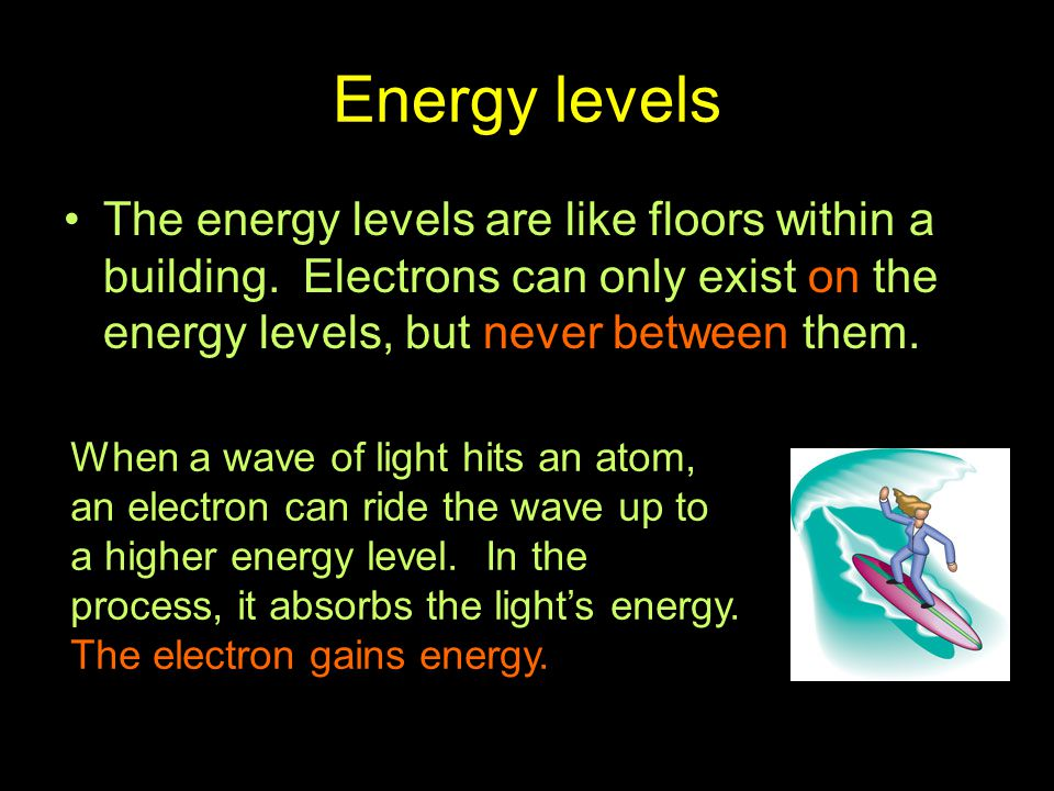 Energy levels The energy levels are like floors within a building. Electrons can only exist on the energy levels, but never between them.