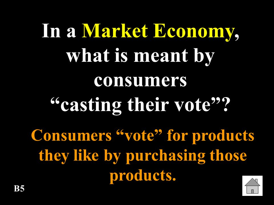 In a Market Economy, what is meant by consumers casting their vote