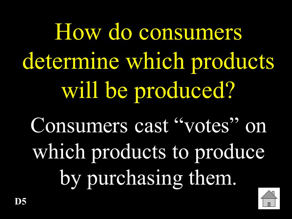 How do consumers determine which products will be produced