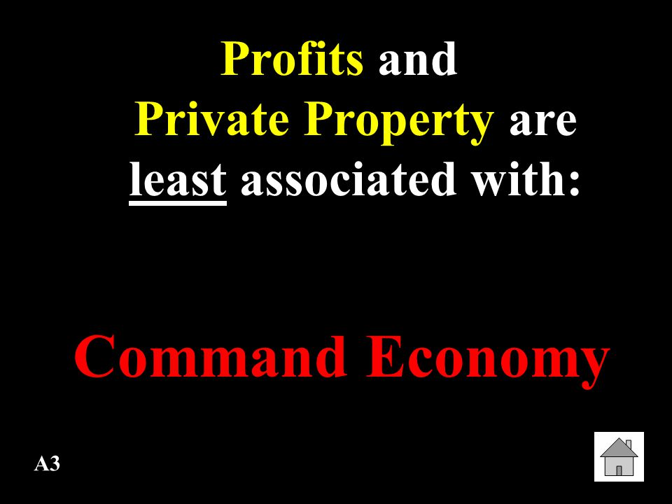 Profits and Private Property are least associated with: