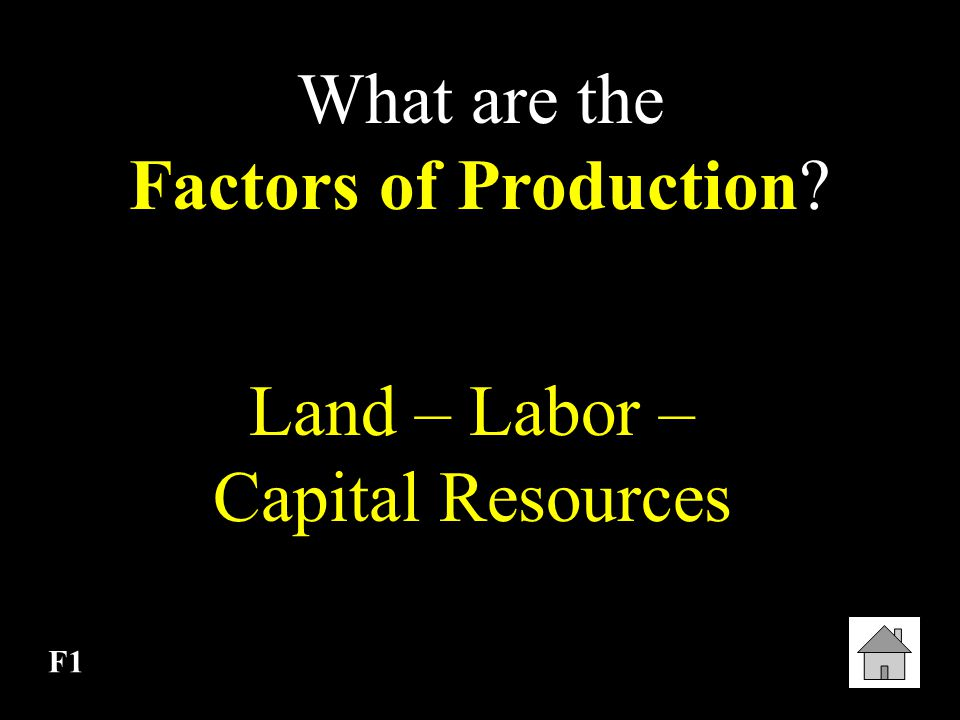 What are the Factors of Production