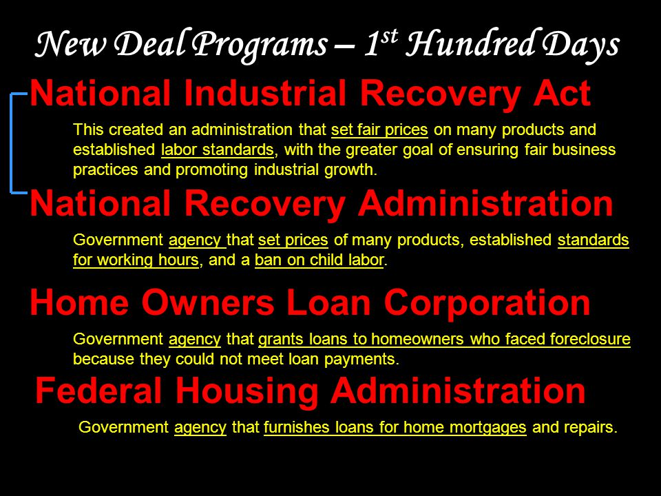 New Deal Programs – 1st Hundred Days