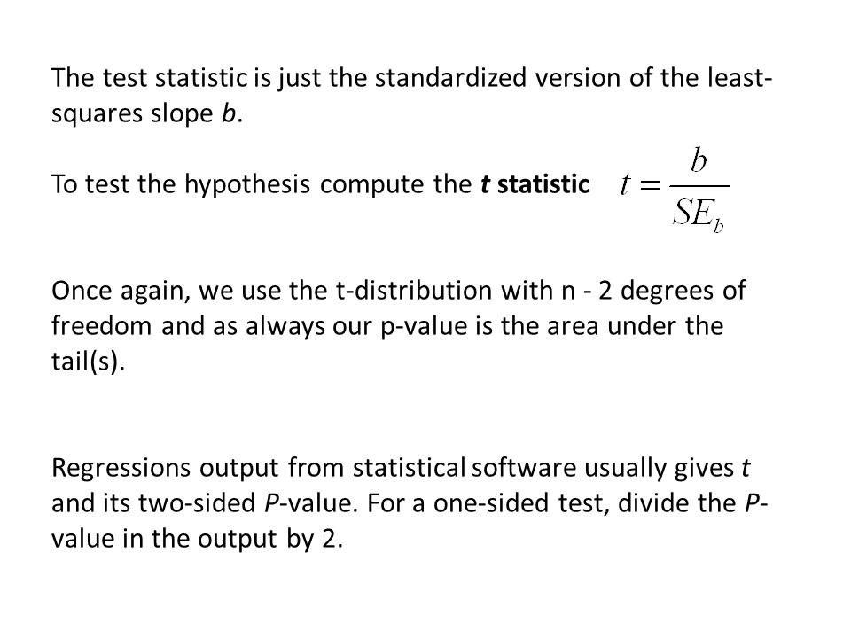 The test statistic is just the standardized version of the least-squares slope b.
