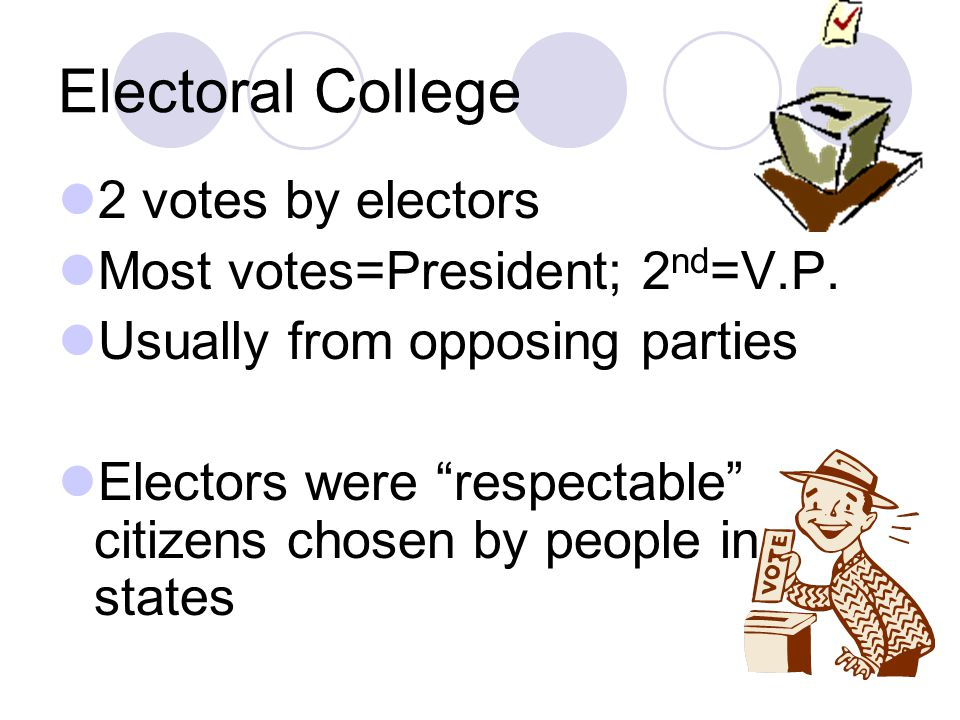 Electoral College 2 votes by electors Most votes=President; 2nd=V.P.