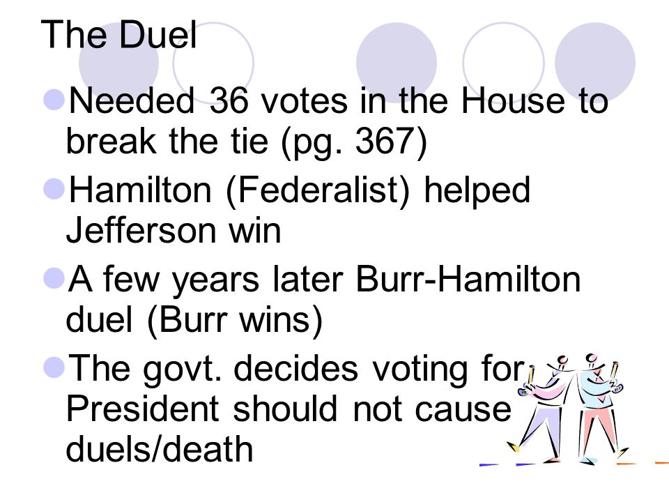 The Duel Needed 36 votes in the House to break the tie (pg. 367)