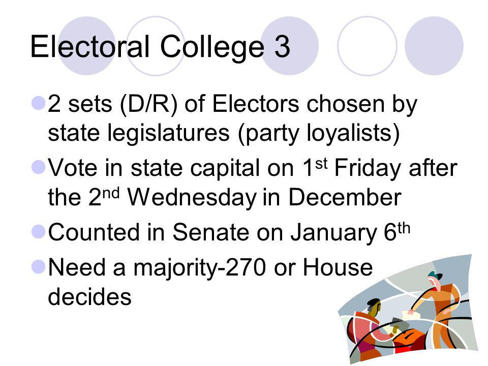 Electoral College 3 2 sets (D/R) of Electors chosen by state legislatures (party loyalists)