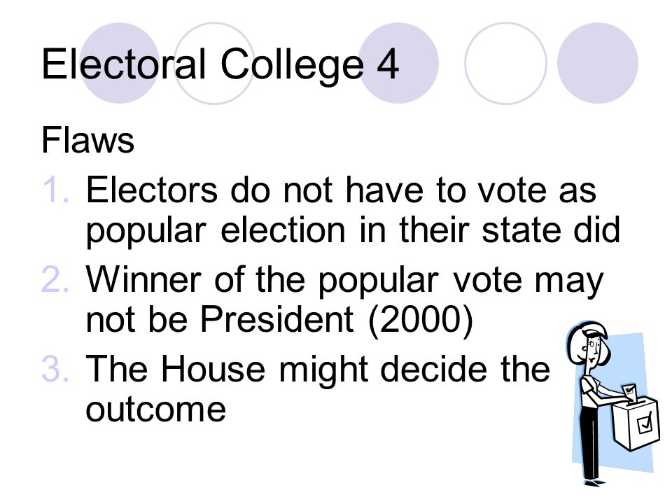 Electoral College 4 Flaws