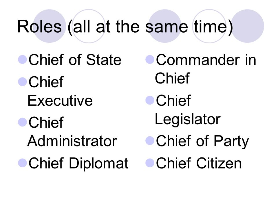 Roles (all at the same time)