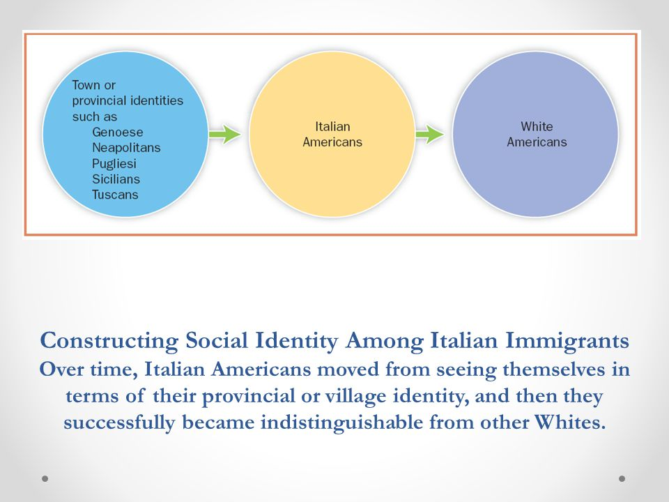Constructing Social Identity Among Italian Immigrants Over time, Italian Americans moved from seeing themselves in terms of their provincial or village identity, and then they successfully became indistinguishable from other Whites.