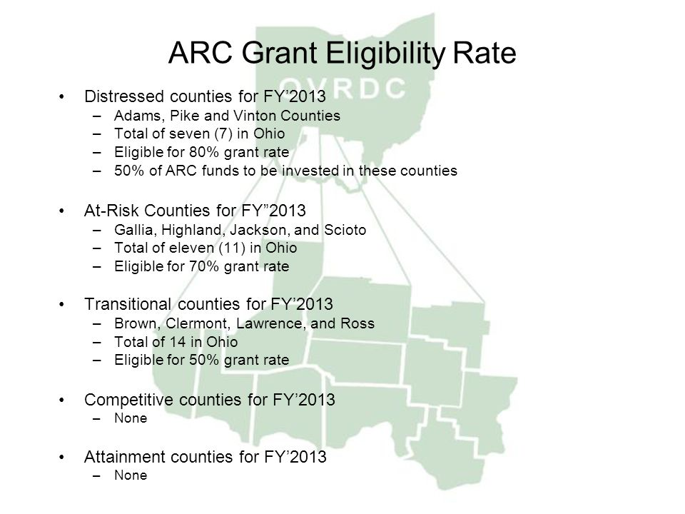 ARC Grant Eligibility Rate