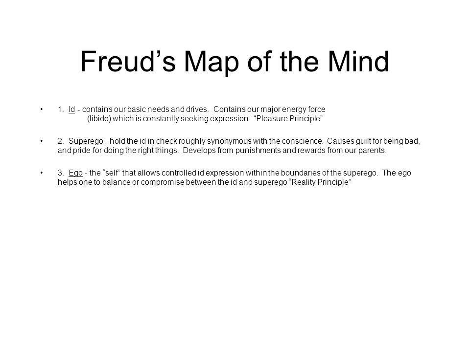Freud's Map of the Mind