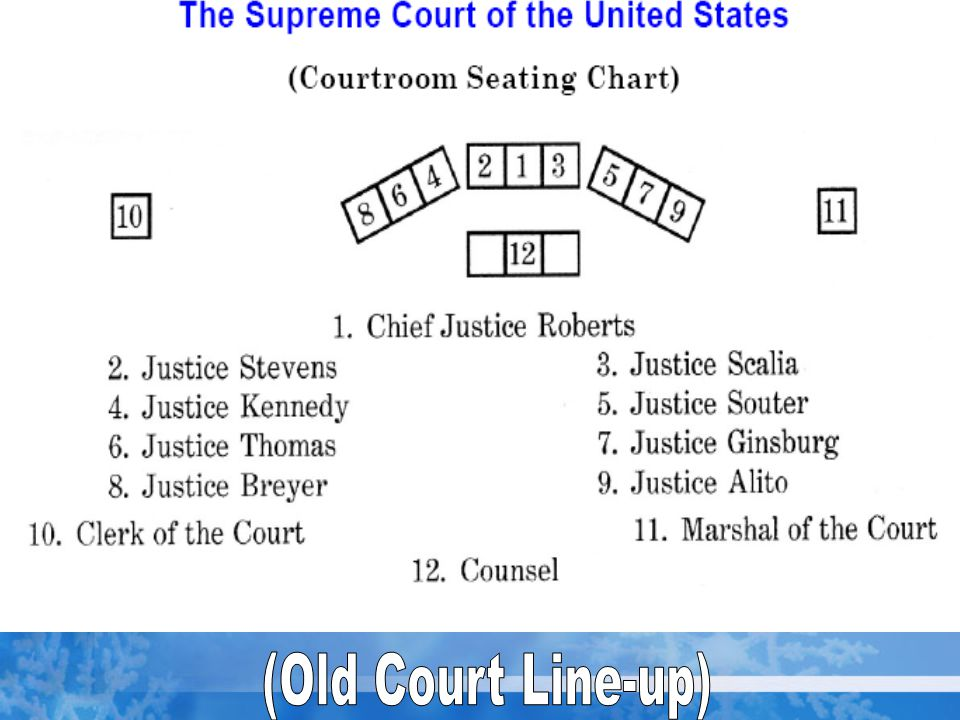 (Old Court Line-up)