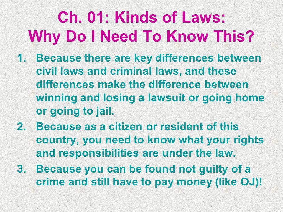 Ch. 01: Kinds of Laws: Why Do I Need To Know This