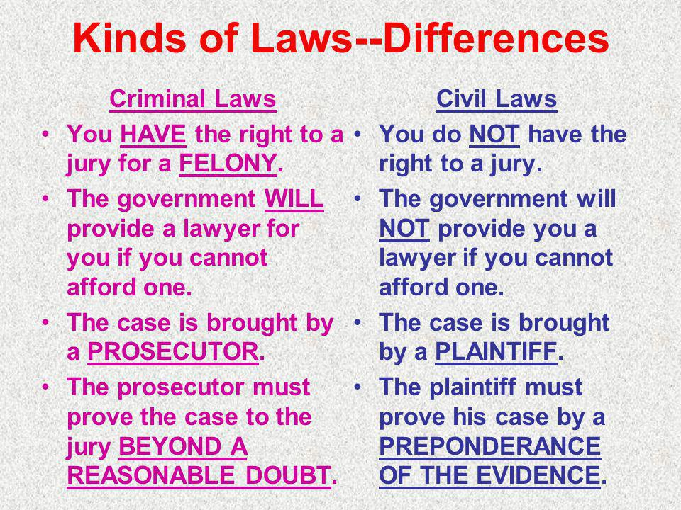 Kinds of Laws--Differences