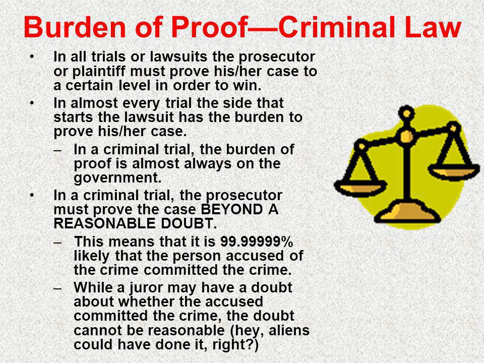 Burden of Proof—Criminal Law